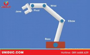 Cánh tay Robot 5 bậc tự do