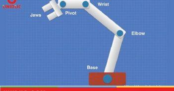 Các loại robot có khớp nối